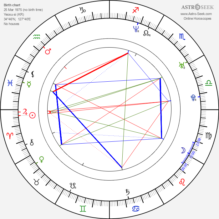 Tae-ran Lee - Astrology Natal Birth Chart