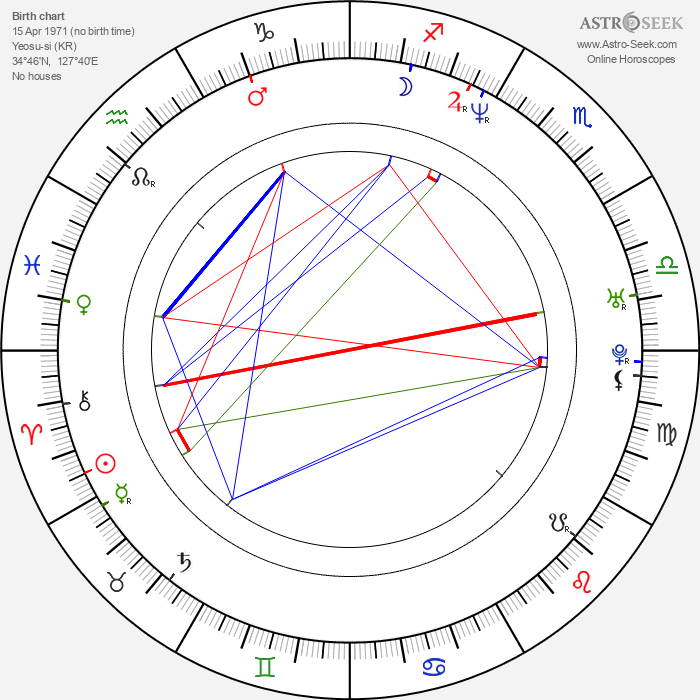 Tae-woo Kim - Astrology Natal Birth Chart