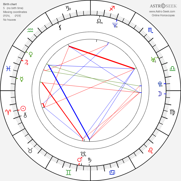 Tae-woong Eom - Astrology Natal Birth Chart