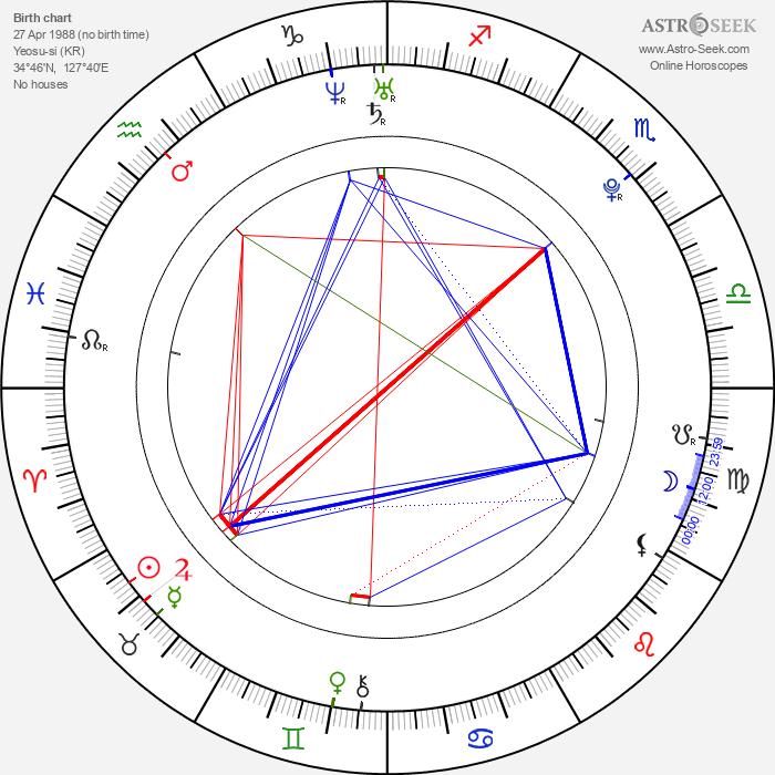 Taec-Yeon Ok - Astrology Natal Birth Chart