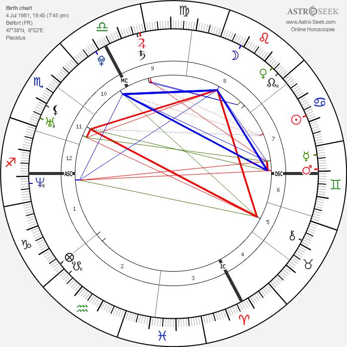 Tahar Rahim - Astrology Natal Birth Chart