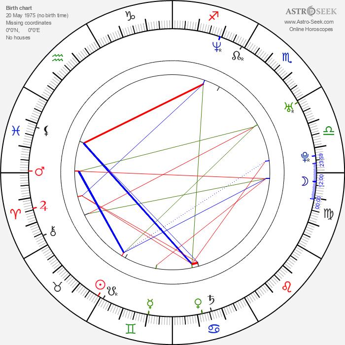 Tahmoh Penikett - Astrology Natal Birth Chart