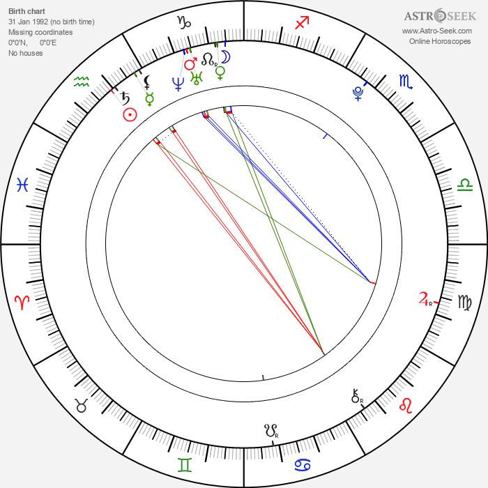 Tahnee Atkinson - Astrology Natal Birth Chart