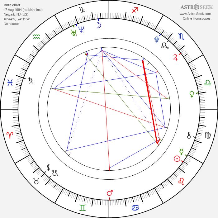 Taissa Farmiga - Astrology Natal Birth Chart