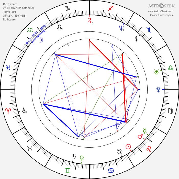 Takako Fuji - Astrology Natal Birth Chart
