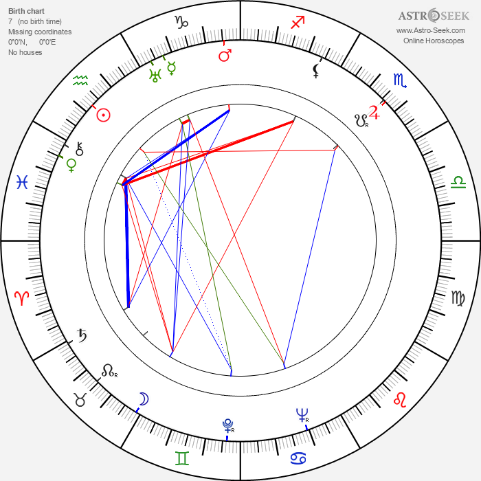 Takako Irie - Astrology Natal Birth Chart