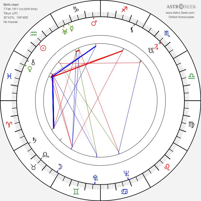 Takako Irie - Astrology Natal Birth Chart