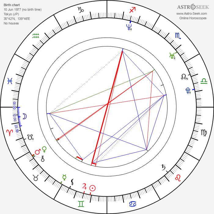 Takako Matsu - Astrology Natal Birth Chart