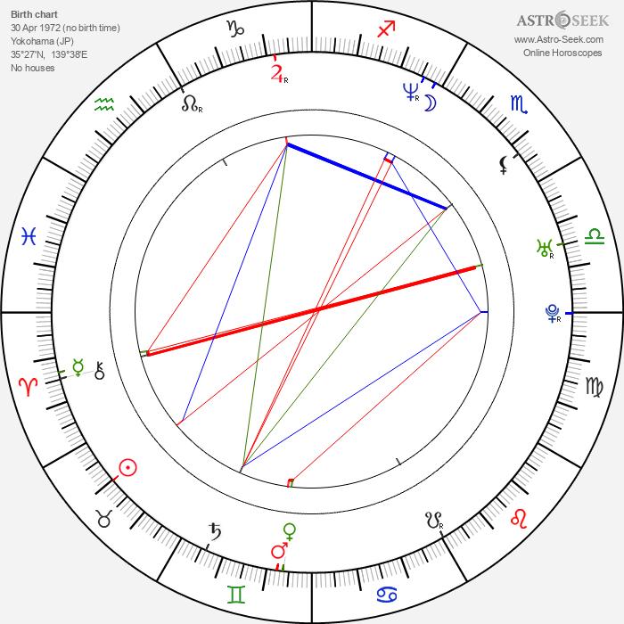 Takako Tokiwa - Astrology Natal Birth Chart