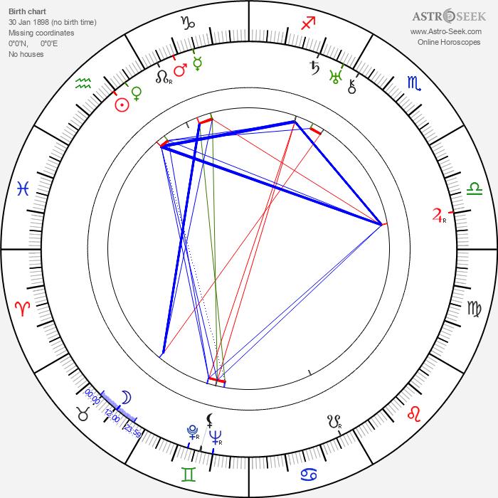Takamaru Sasaki - Astrology Natal Birth Chart