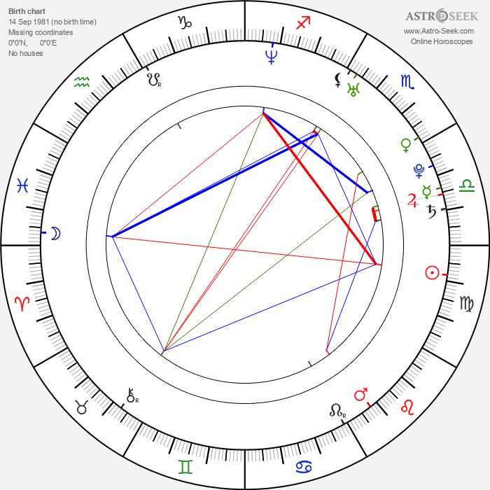 Takamasa Ishihara - Astrology Natal Birth Chart