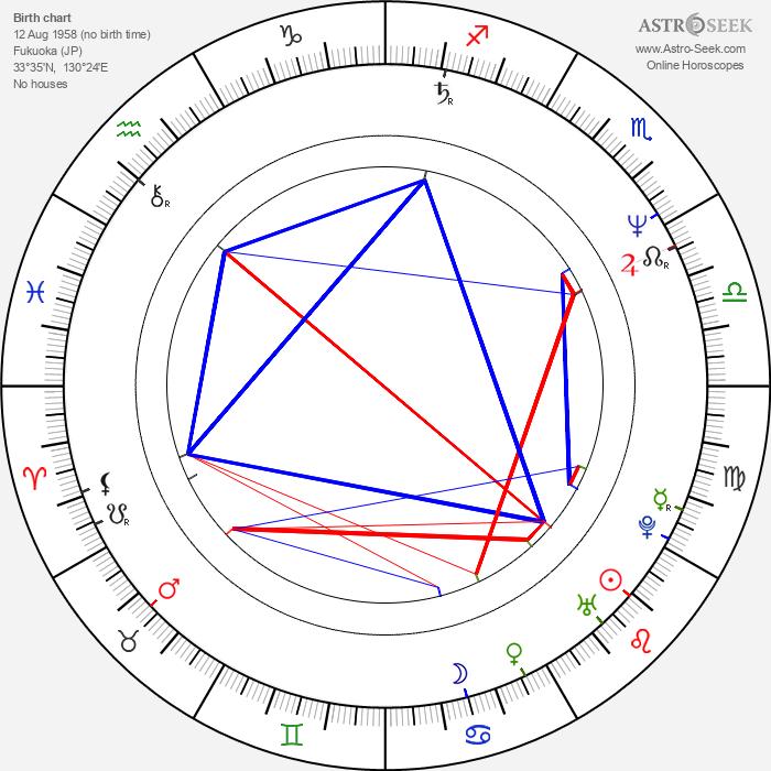 Takanori Jinnai - Astrology Natal Birth Chart