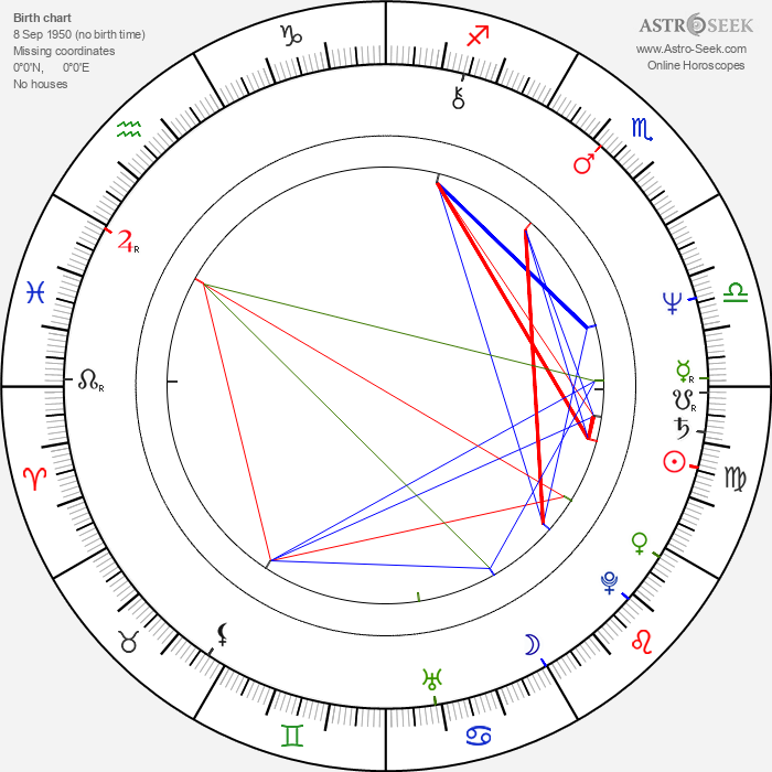 Takashi Kanno - Astrology Natal Birth Chart
