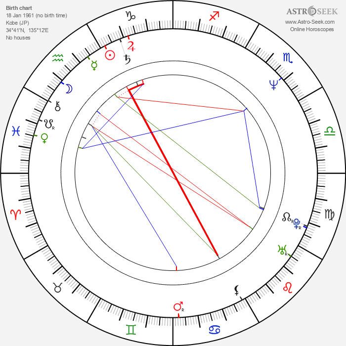 Takashige Ichise - Astrology Natal Birth Chart