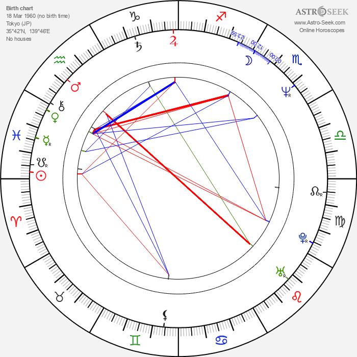 Takehiro Murata - Astrology Natal Birth Chart