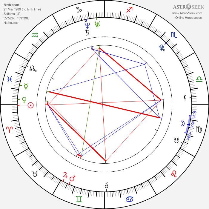 Takeru Sató - Astrology Natal Birth Chart