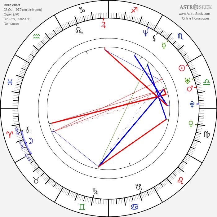 Takeshi Furusawa - Astrology Natal Birth Chart