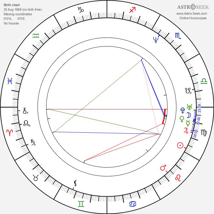 Takeshi Ueda - Astrology Natal Birth Chart
