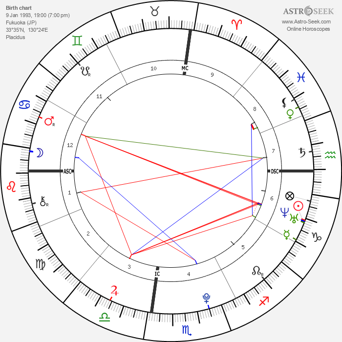 Takima Miyamoto - Astrology Natal Birth Chart