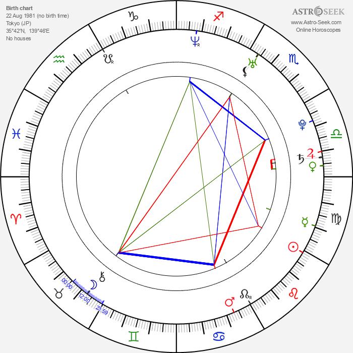 Takumi Saitó - Astrology Natal Birth Chart
