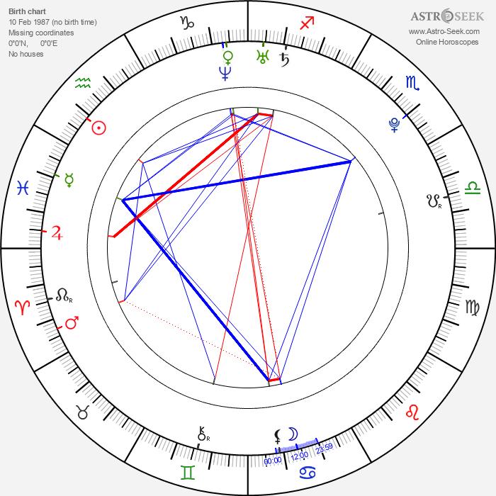 Takuya Ishida - Astrology Natal Birth Chart