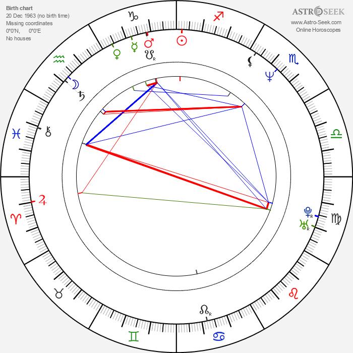 Tal Friedman - Astrology Natal Birth Chart