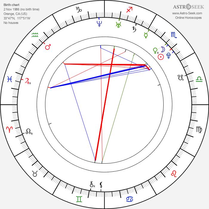 Talan Torriero - Astrology Natal Birth Chart