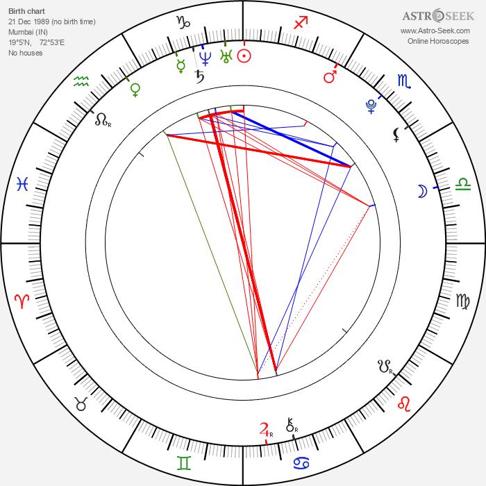 Tamannaah Bhatia - Astrology Natal Birth Chart