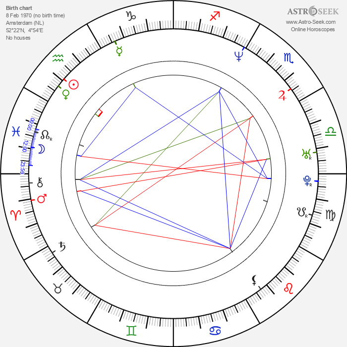 Tamar van den Dop - Astrology Natal Birth Chart