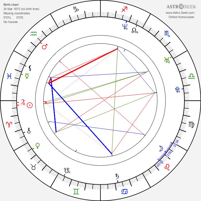 Tamara Arciuch - Astrology Natal Birth Chart