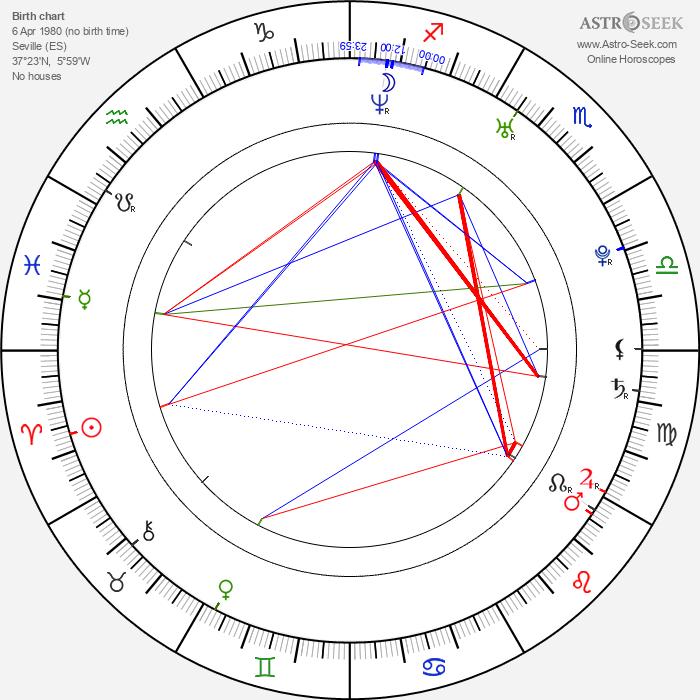 Tamara Arias - Astrology Natal Birth Chart