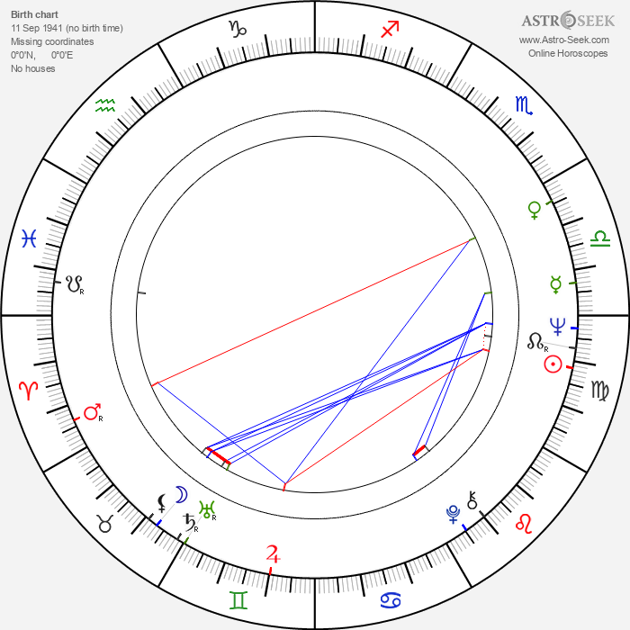 Tamara Brooks - Astrology Natal Birth Chart