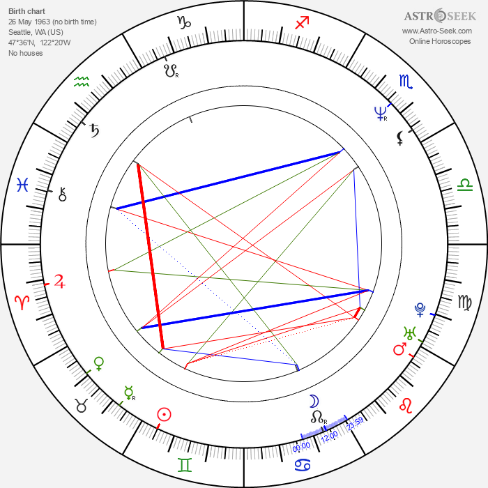 Tamara Clatterbuck - Astrology Natal Birth Chart