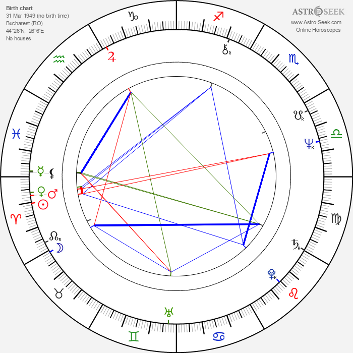 Tamara Cretulescu - Astrology Natal Birth Chart