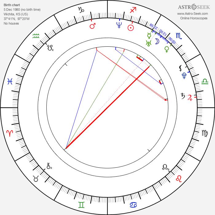Tamara Feldman - Astrology Natal Birth Chart