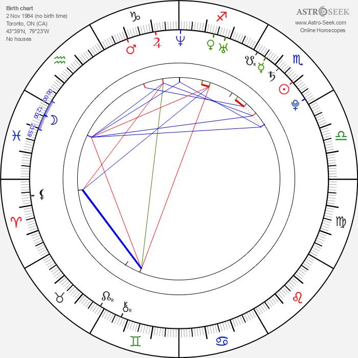 Tamara Hope - Astrology Natal Birth Chart