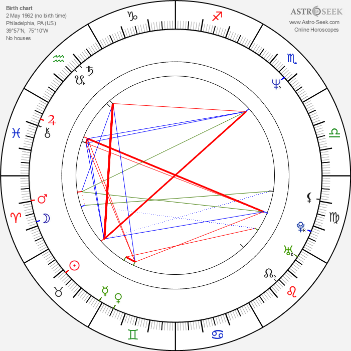 Tamara Jenkins - Astrology Natal Birth Chart