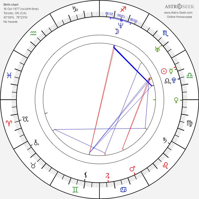 Tamara Podemski - Astrology Natal Birth Chart