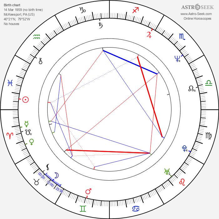 Tamara Tunie - Astrology Natal Birth Chart