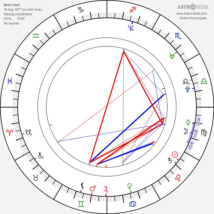 Tamer Hosny - Astrology Natal Birth Chart