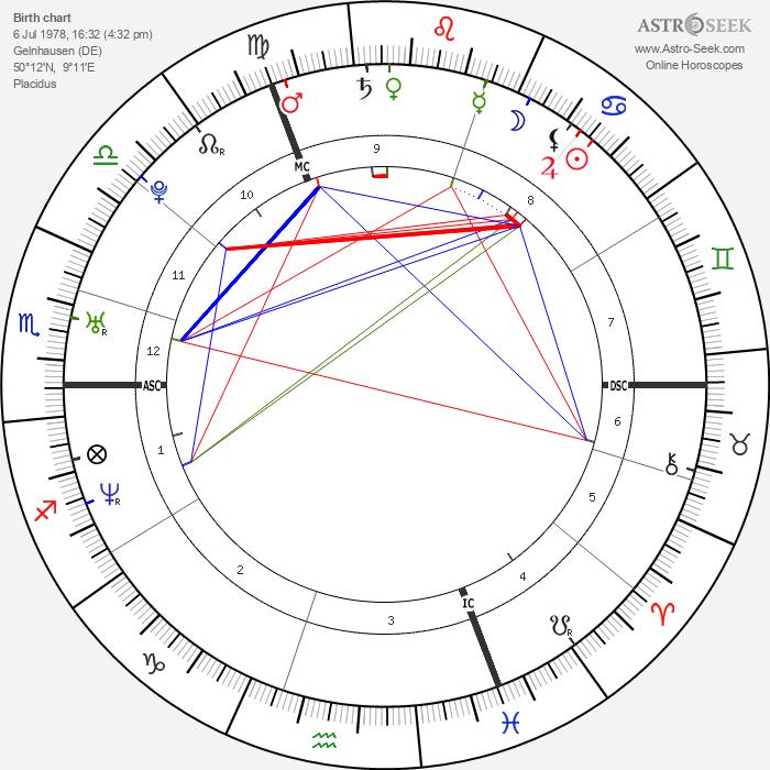 Tamera Mowry-Housley - Astrology Natal Birth Chart
