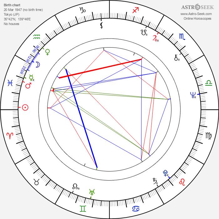 Tamio Kageyama - Astrology Natal Birth Chart