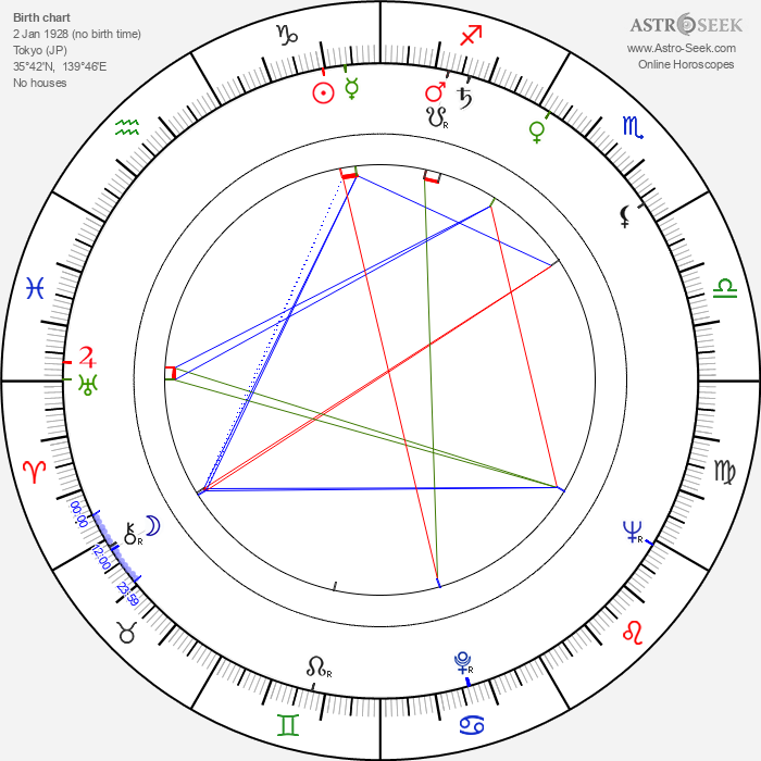 Tamio Óki - Astrology Natal Birth Chart