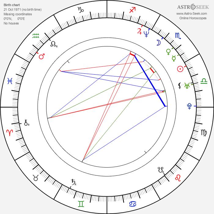 Tammi Sutton - Astrology Natal Birth Chart