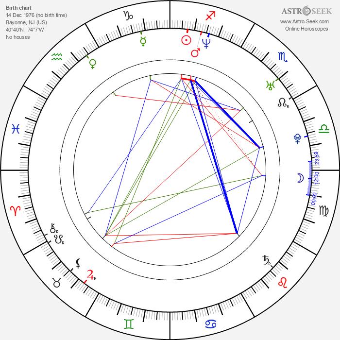 Tammy Blanchard - Astrology Natal Birth Chart