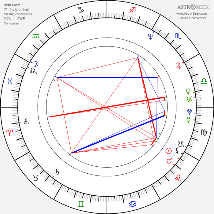 Tammy Townsend - Astrology Natal Birth Chart