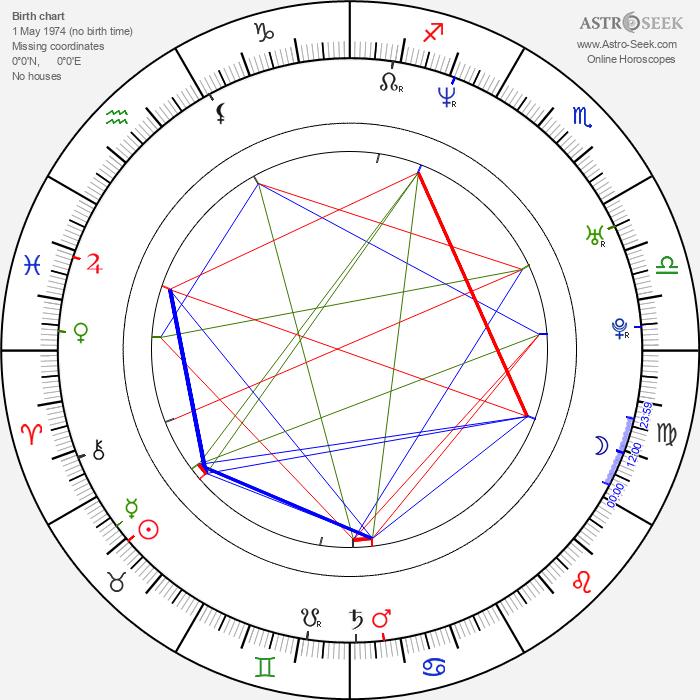Tamzin Malleson - Astrology Natal Birth Chart