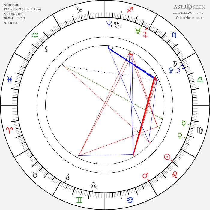 Táňa Pauhofová - Astrology Natal Birth Chart