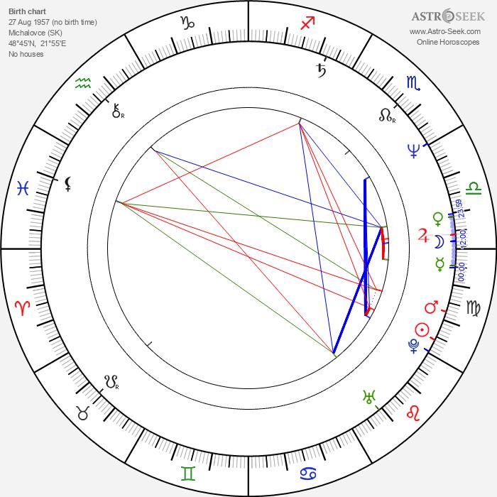 Táňa Radeva - Astrology Natal Birth Chart