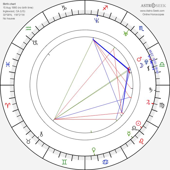 Tanedra Howard - Astrology Natal Birth Chart